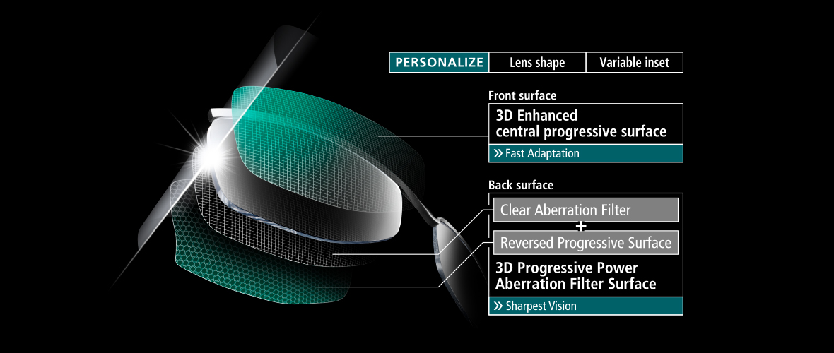 Personalised lens shape and inset