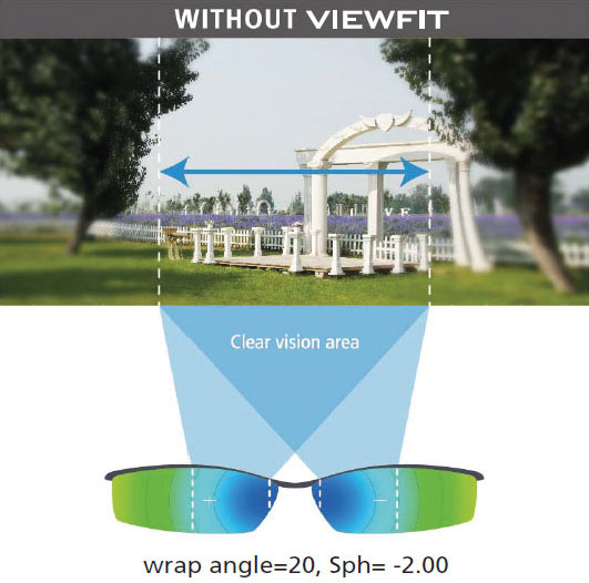 a2f3e4f011e Performance comparison between standerd lens and viewfit